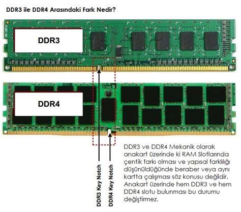 ddr ram vs sdram ddr3 ile ddr4 ram arasındaki fark nedir 187 techworm