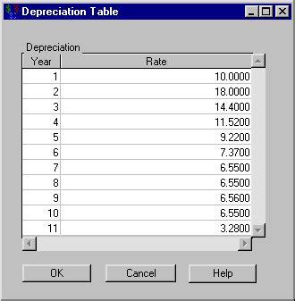 fishing boat depreciation method investments depreciation tasks sas ets r 9 2 user s guide