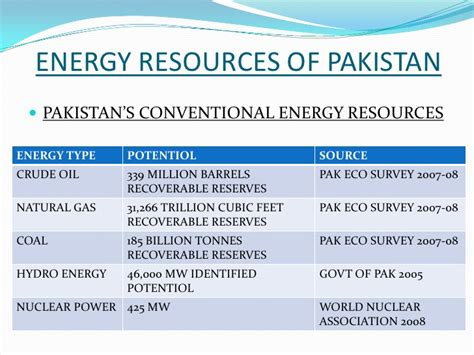 Energy Crisis In Pakistan Essay Outline by Essay On Energy Crisis In Pakistan 2011 Essayshistory Web Fc2