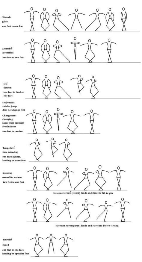 dance tutorial for beginners freestyle how to ballet dance step by step tutorial ballet this