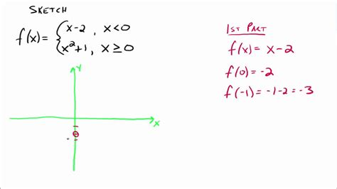 what is the purpose of sketching piecewise functions