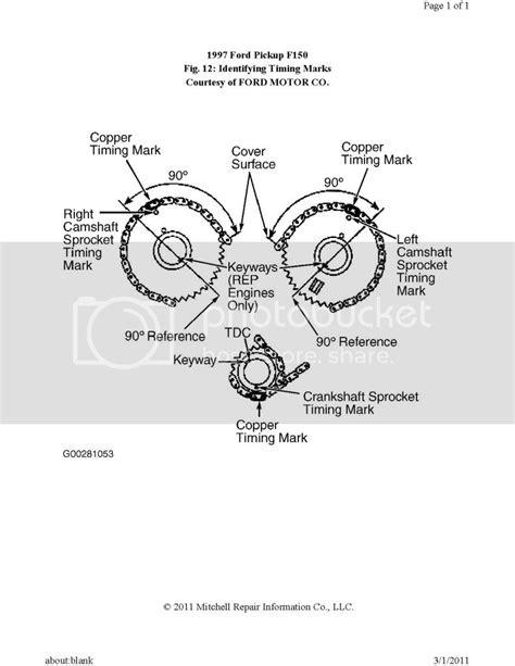 Ford Triton 5 4l Engine Diagram - Wiring Diagram