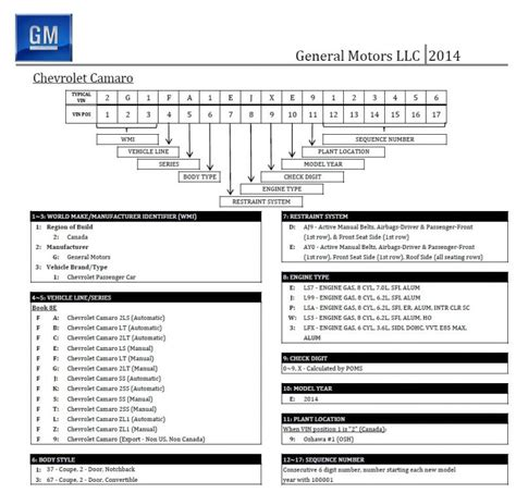 gm engine codes vin gm free engine image for user manual