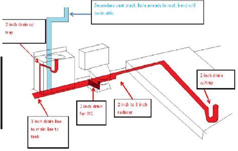 2nd floor bathroom plumbing second floor bathroom plumbing diagram meze blog