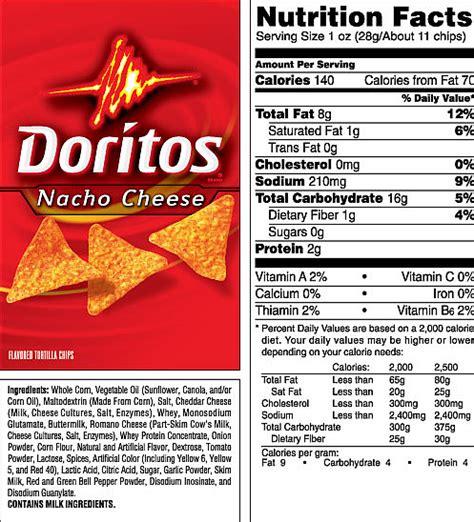 i ll take a bite food should taste chips review