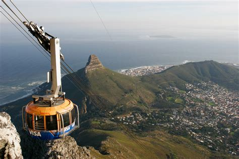 top cable car rides of the world