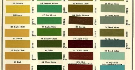 montgomery ward house paint colors 1915 historic paint colors palletes house