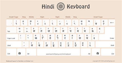 keyboard layout in hindi 3 free hindi keyboard to download kurti dev and delvys font