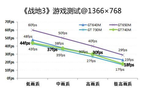 Pasaran Keyboard Gaming daftar harga mouse lengkap dan updated harganya daftar