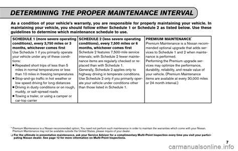 online car repair manuals free 2011 nissan versa free book repair manuals nissan versa 2011 1 g service and maintenance guide