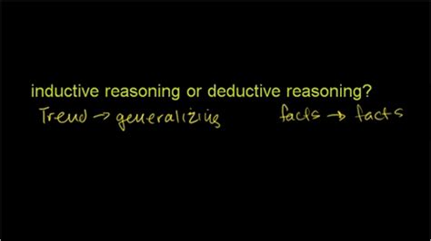 Inductance Khan Academy 28 Images Inductive Deductive Using Inductive Reasoning Deductive And Inductive