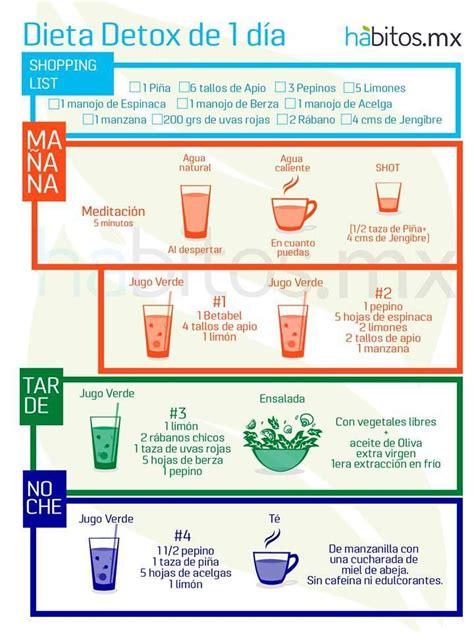 Dieta Detox Menu by Dieta Detox De Un D 237 A Dieta Detox