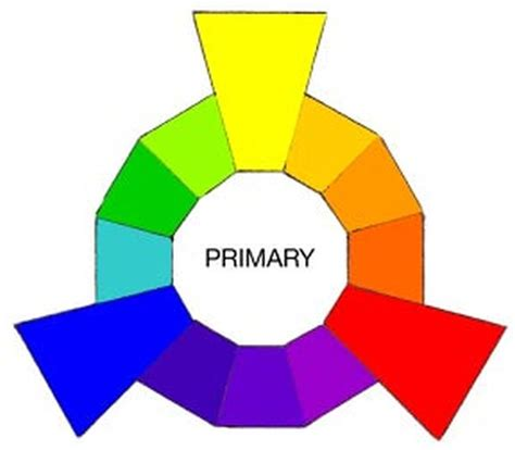 what are the 3 primary colors colori primari