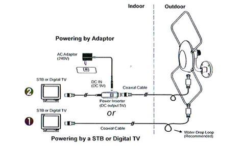 Toyosaki Aio220 Outdoor Tv Antenna Antena Dalam Luar Analog Digital jual px digital tv in outdoor antenna hda 5000 murah bhinneka
