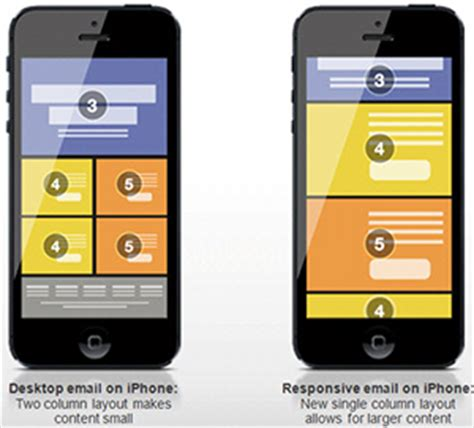 mobile layout design exles responsive design creative and code collide to give email