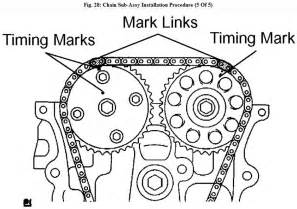 timing chain marks for a toyota tarago 2001 engine 2az fe 2