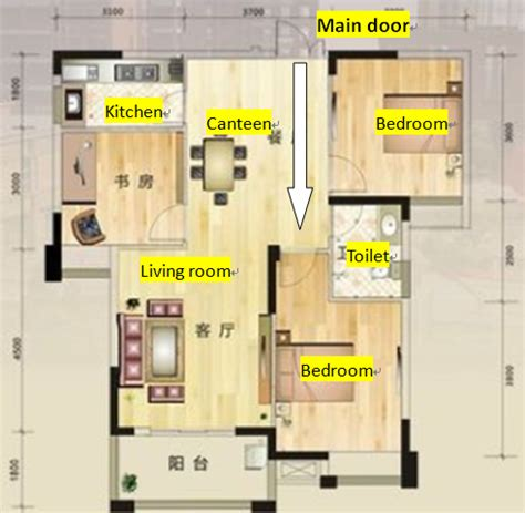 Feng Shui On Layout Of Main Door Facing Kitchen Bed Position