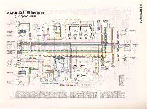 z650 wiring diagram best free home design idea