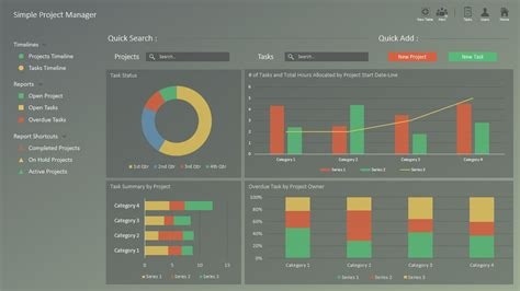 project portfolio dashboard slide for powerpoint slidemodel