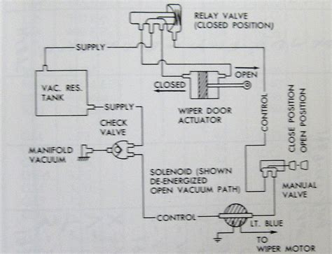 The Wipers Vacuum Solenoid Will Only Pass Vacuum When