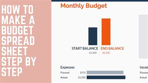 Make Budget How To Make A Budget Spreadsheet Step By Step Complete How