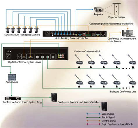 vision alarm wiring diagrams suppression diagram