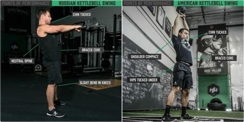 advantages of swing how to do russian kettlebell swings the right way yuri