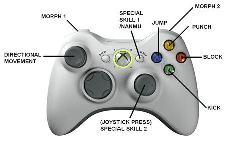 gamepad layout dracc s tips and techniques keyboard vs controller
