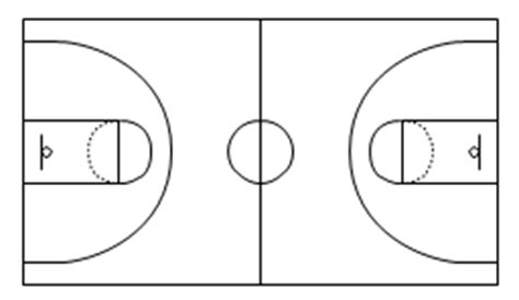 basketball court design template basketball plays diagrams design elements basketball