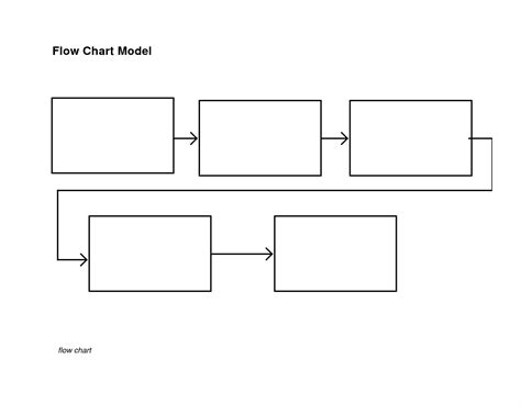 template free amazing printable flow chart template gallery entry