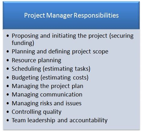 project manager description template 10 free word