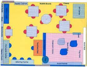 Layout Of A Constructivist Classroom   constructivism in mathematics classrooms