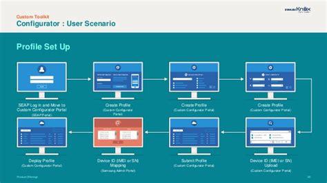 reset samsung knox samsung knox customization transform samsung devices into