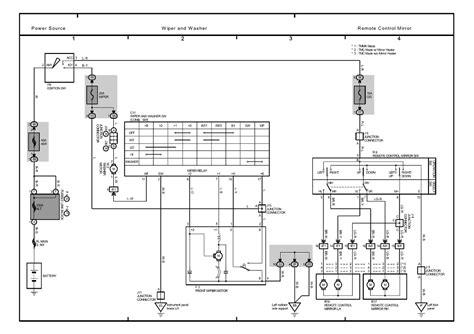 monaco rv wiring diagrams 1996 monaco dynasty wiring diagram 1996 free engine image for user manual