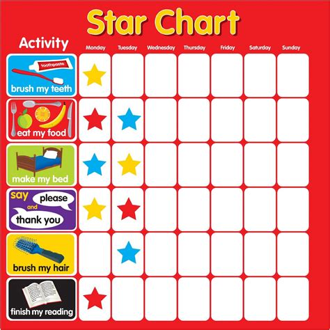 printable star behavior chart reward chart for kids daily activities loving printable