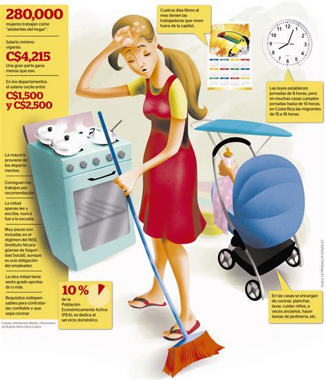 hora paga de trabajo domestico uruguay servicio dom 233 stico mucho pegue y poca paga la prensa