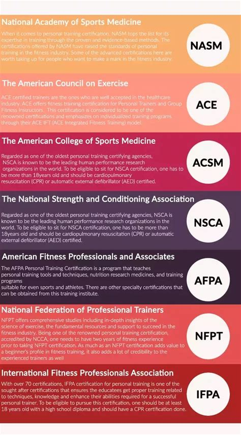 best personal trainer certification personal certificate best design sertificate 2017