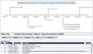 Timeline Excel Template project timeline template for excel robert mcquaig