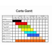Carta Gantt De Antonio Gonz&225lez Y Sebasti&225n Torres 1&176 D