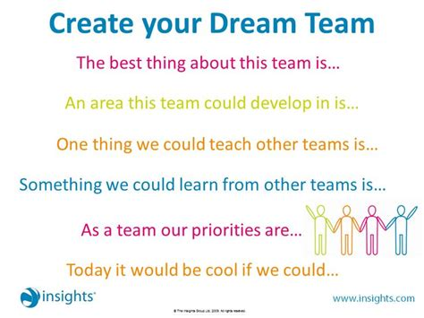 design your dream face 8 best images about high performing teams on pinterest