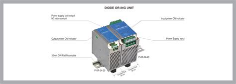 oring diode in relays manufacturers of electromagnetic relays solid state relays and related