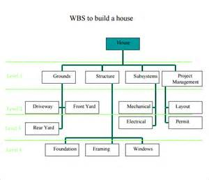 work breakdown structure template vnzgames