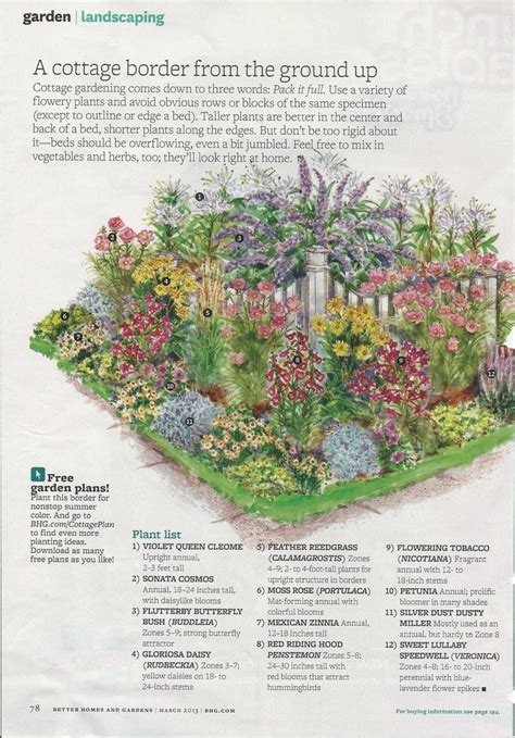 cottage guide best 25 cottage gardens ideas on small