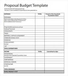 Proposed Budget Template Budget Proposal Template Proposal Templates