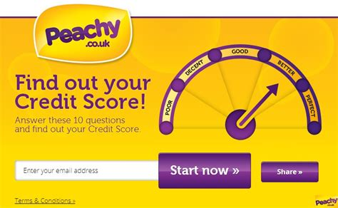 what should your credit score be to buy a house 28
