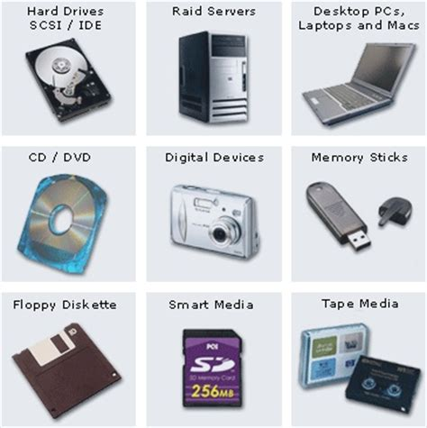 Storage Medium 10 best images about storage devices on plugs
