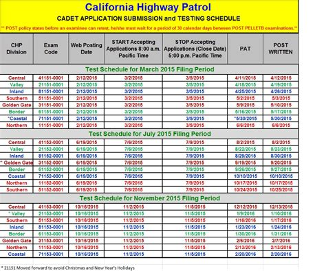 chp code 1141 california highway patrol officer