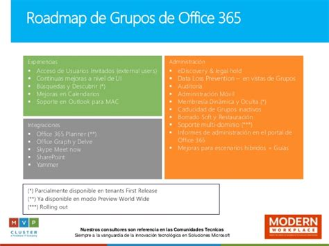 Office 365 Litigation Hold Office 365 Litigation Hold 28 Images Office365 How To