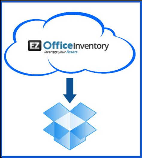 dropbox quick start harness the power of dropbox ezofficeinventory blog