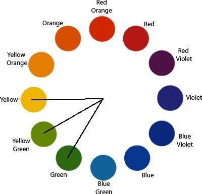 define analogous colors 1000 images about color wheel on color